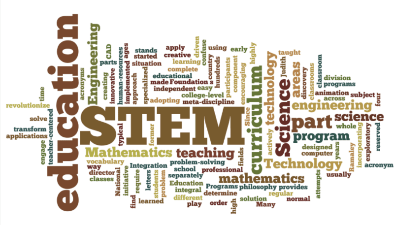 STEM word cloud